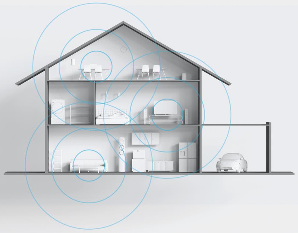home wifi diagram